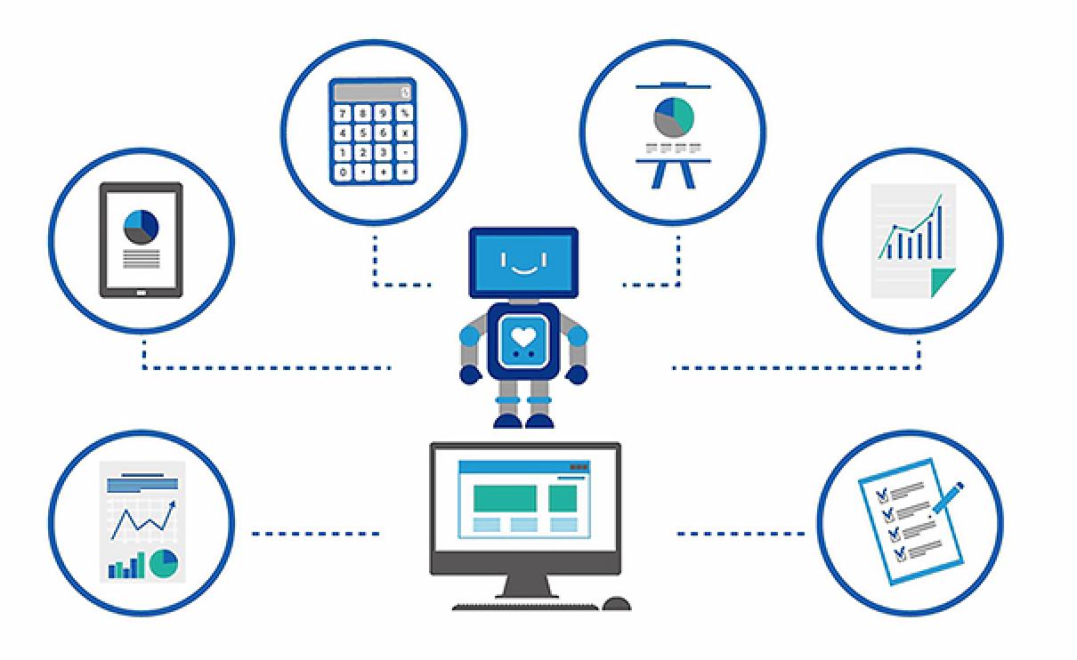 Tự động hóa qui trình bằng robot (Robotic Process Automation - RPA) là gì? RPA trong tài chính